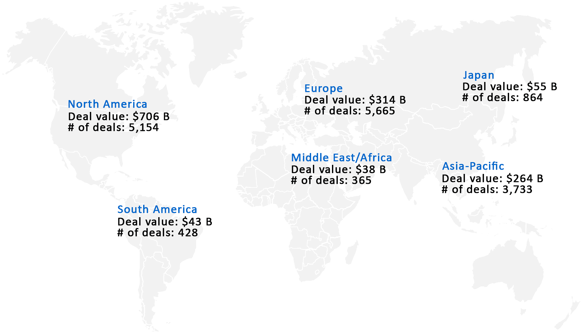 Regions with fastest growing markets